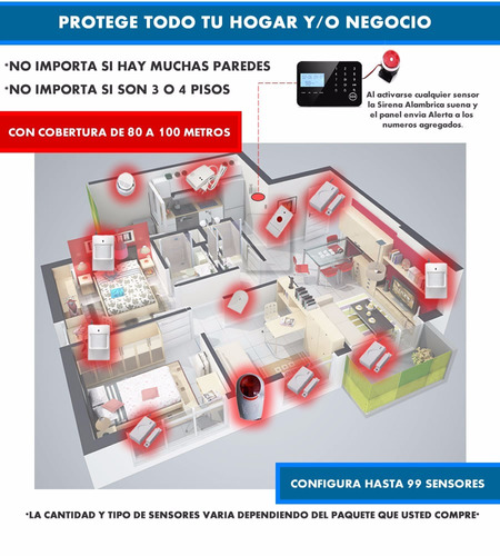 alarma touch dual gsm para casa negocio app inalambrica 12s