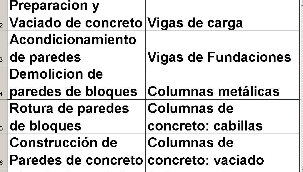 Alba iler a presupuesto tabulador mano obra enero 2018 for Presupuesto de obra de construccion pdf