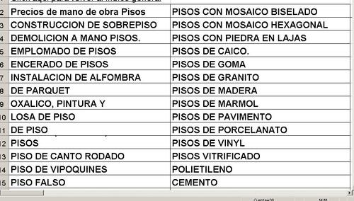 Albañilería Presupuesto Tabulador Mano Obra Enero 2018