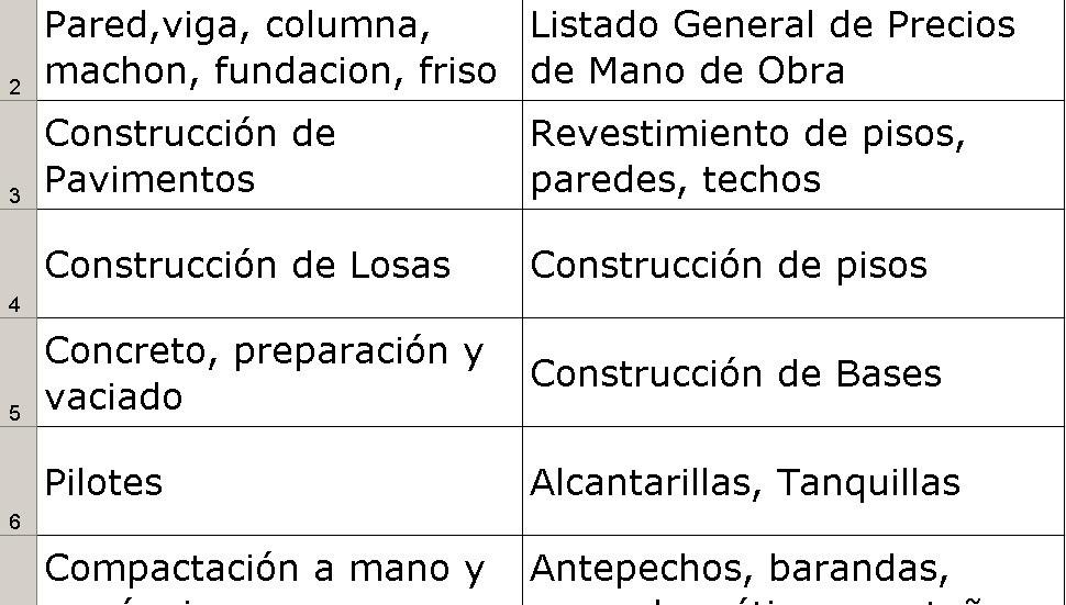 Albañilería Presupuesto Tabulador Mano Obra Marzo 2018