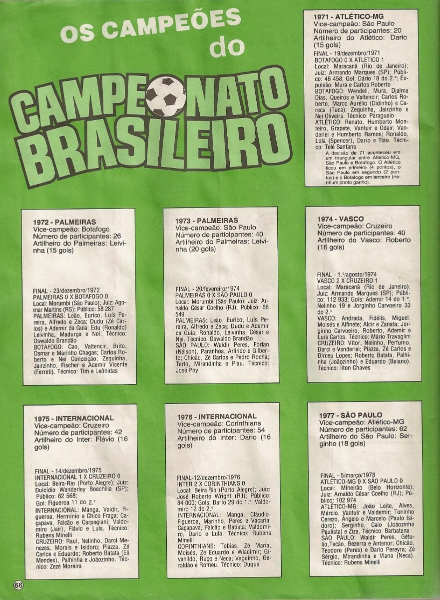 7005e7927f Álbum Digitalizado Campeonato Brasileiro 93 + 2 Álbuns - R  6