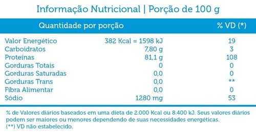 albumina 500gr pura
