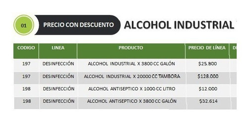 alcohol industrial y anticeptico - ml a $0
