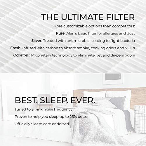 alen fit50 purificador de aire personalizable