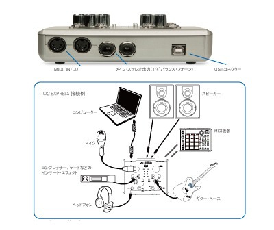 alesis audio profesional