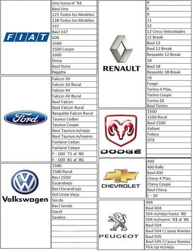 alfombras para autos