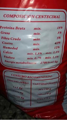 alimento balanceado bolsa de 15 kilos moli dog. oferta