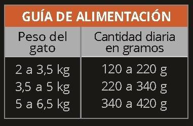 alimento húmedo catpro adultos  340grs.  sabor carne