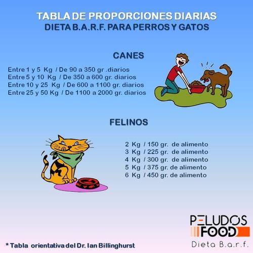 alimento para perros y gatos deshidratado