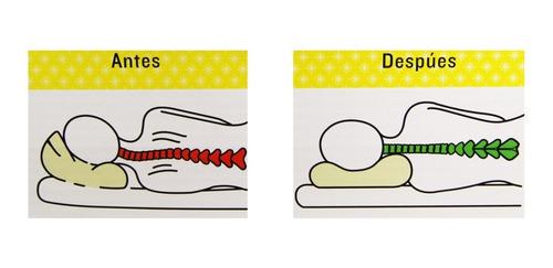 almohada anti-estrés