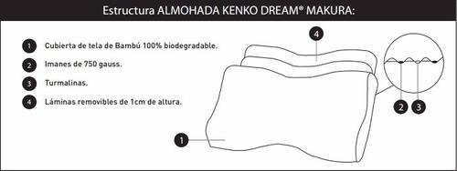 almohada antialérgica kenko dream® makura de nikken