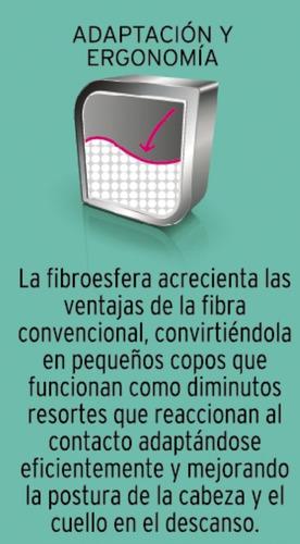 almohada fibra serena nativa largo70 x  ancho40 x alto 13