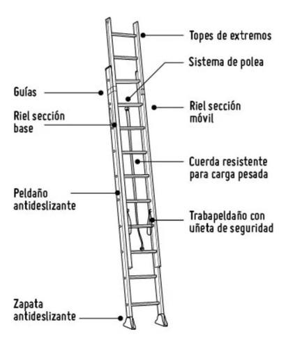 alquiler  andamios, escaleras , hormigoneras en zona norte