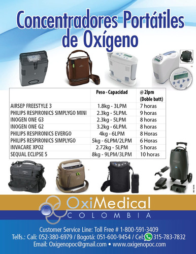 alquiler concentrador oxigeno portatil american oximedical