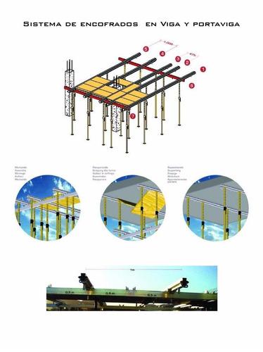 alquiler de puntales metalicos telescopicos - españoles