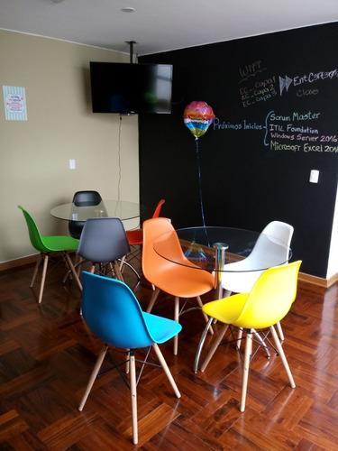 alquiler de salas ( capacitación, charla, focus group, etc)