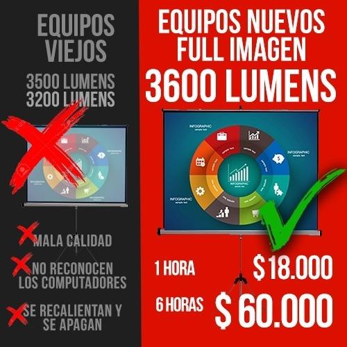 alquiler de video beam, $18.000 x hora. tel: 314 4906709