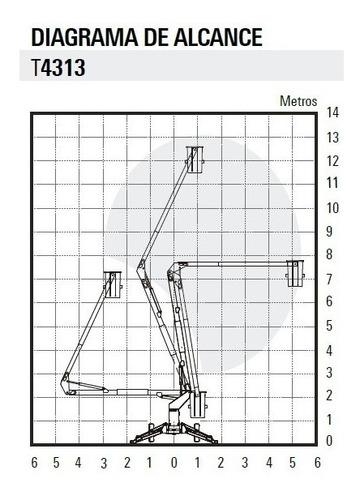 alquiler hidroelevador articulado sobre tráiler/carretón