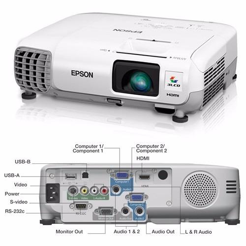 alquiler proyector epson s27+pantalla 86+trípoe+presentador
