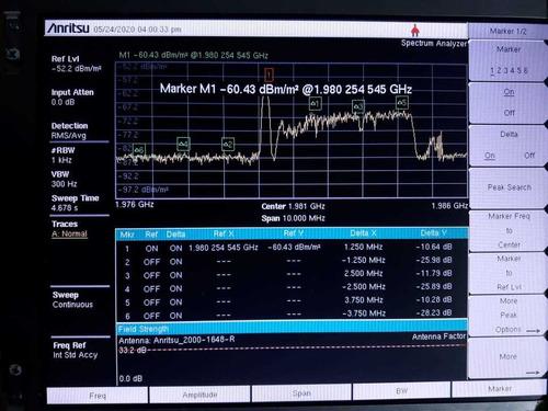 alquiler & venta analizador analyzer espectro anritsu