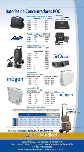 alquiler venta concentrador generador portatil o2 oximedical