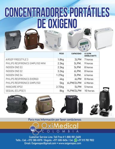 alquiler venta concentrador oxigen portatil latam oximedical