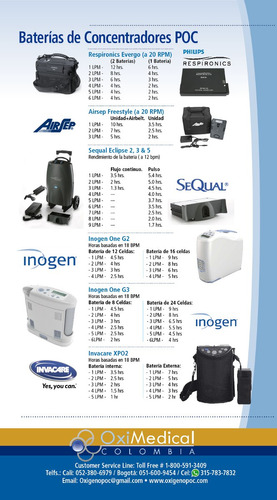 alquiler venta concentrador oxigeno portatil faa oximedical