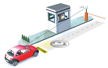 alquiler venta sistema control acceso vehicular residencial