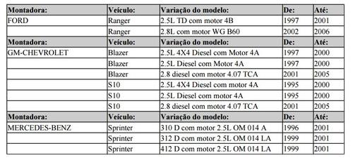 alternador mercedes benz sprinter 2.5 tipo bosch maxion