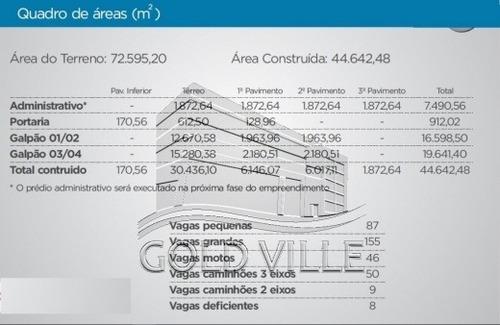 aluguel condomínio araçariguama  brasil - 1758-a