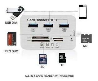 aluminio 3 puertos usb 3.0 hub ms sd m2 tf lector de tarjeta