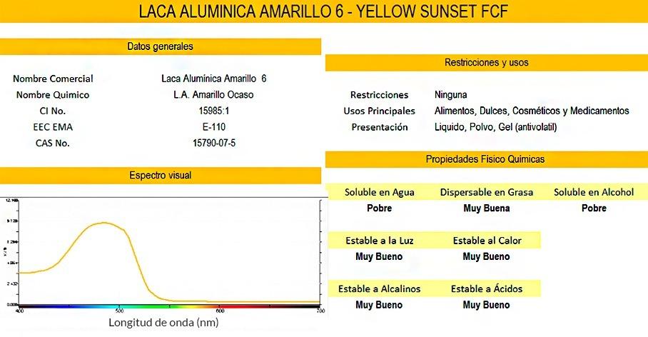 Amarillo 6 Laca Alumínica En Polvo 1kg / Sunset Yellow Fcf ...