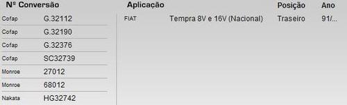 amortecedor traseiro corven tempra 8v 16v 91/ 22329 (par)