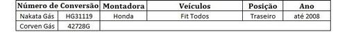 amortecedor traseiro honda fit todos até 2008 83816 (par)
