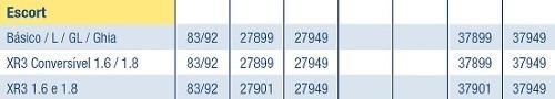 amortecedor traseiro monroe escort 83-92 37949 (par)