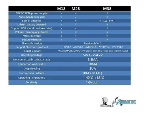 amplificador audio bluetooth mh-et live mh-mx8 mh-m28