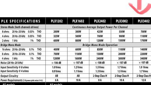 amplificador qsc 3402