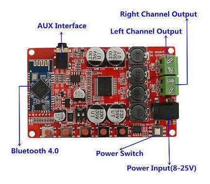 amplificador receptor audio bluetooth 2x50w  - icutech