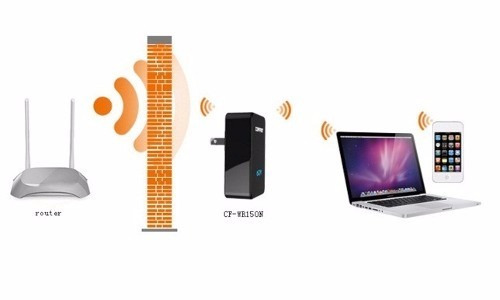 amplificador repetidor wifi router cf-wr150n 150mbps 802.11n