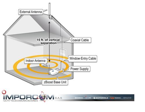 amplificador señal de celular zboost hasta max 325 m2 69 db