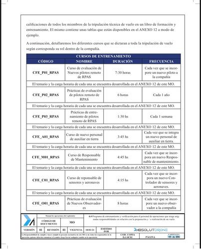 anac. manual de operaciones + sgr. resolución 885/2019