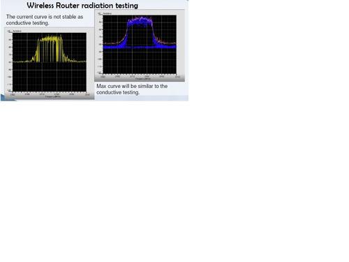 analisador de espéctro - medições de radio frequência