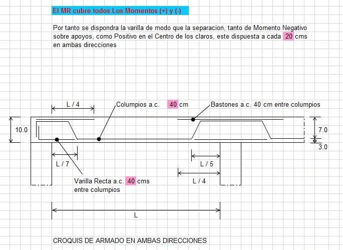 Analisis Estructural Para Casa Habitacion (hoja De Calculo ... - photo#21