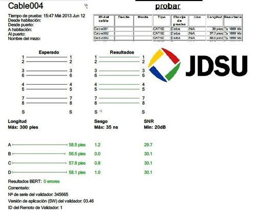 análisis, mejoras, certificación cables, optimizacion de red