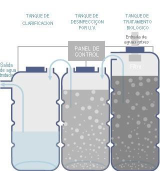 análisis toma muestra agua calidad aire efluente suelo