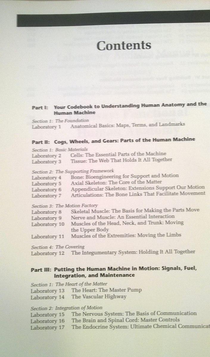 Anatomia Y Fisiología Art Pak 3rd Seeley Laminas Medicina - $ 350.00 ...