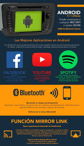 android seat ibiza wifi mirrorlink gps dvd usb sd bluetooth