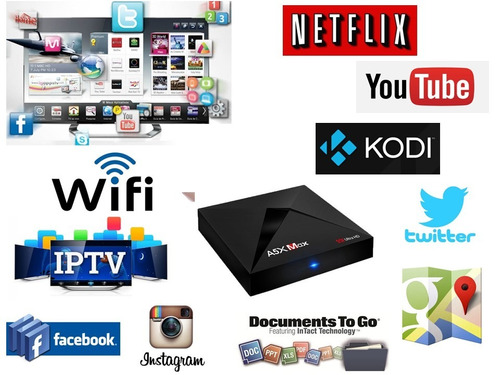 android tv box smart tv 4 gb ram 32 rom increible