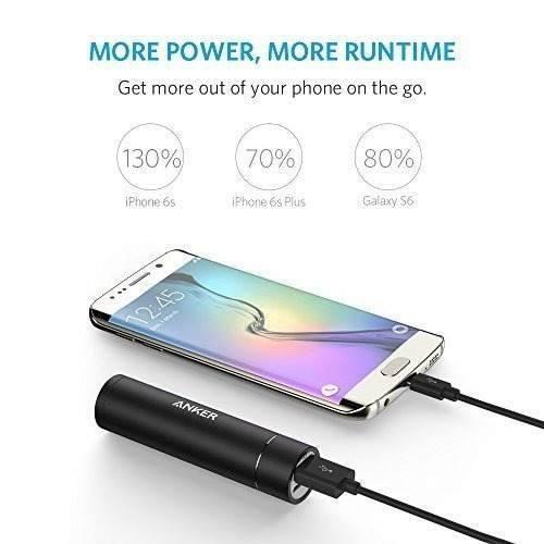 47336889281 Anker Astro Mini Cargador Portátil Batería Externa Power Ban ...