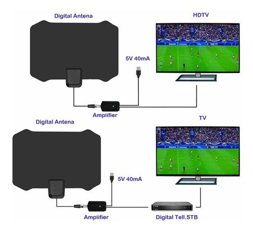 antena de tv 2019 más fuerte, ncvi antena digital hdtv de